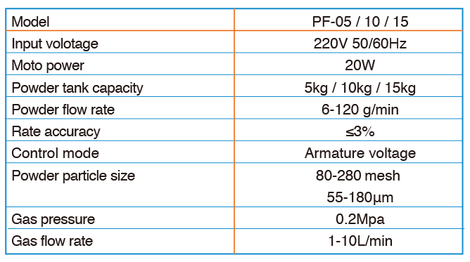 Specifications of Plasma Powder Feeder